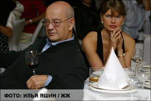 Дмитрий Зимин